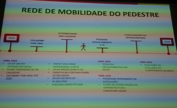 PlanMob - Rede de Mobilidade do Pedestre2