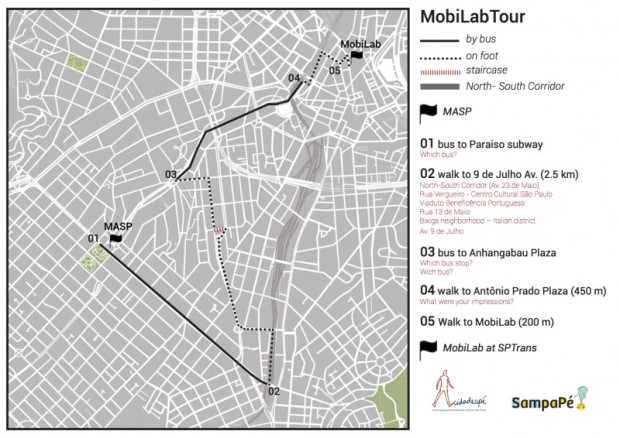 mobilab tour_map